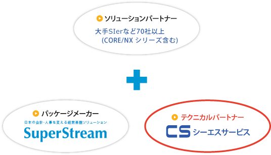 superstream_oval